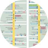 お役立ち地図/国道6号線沿い