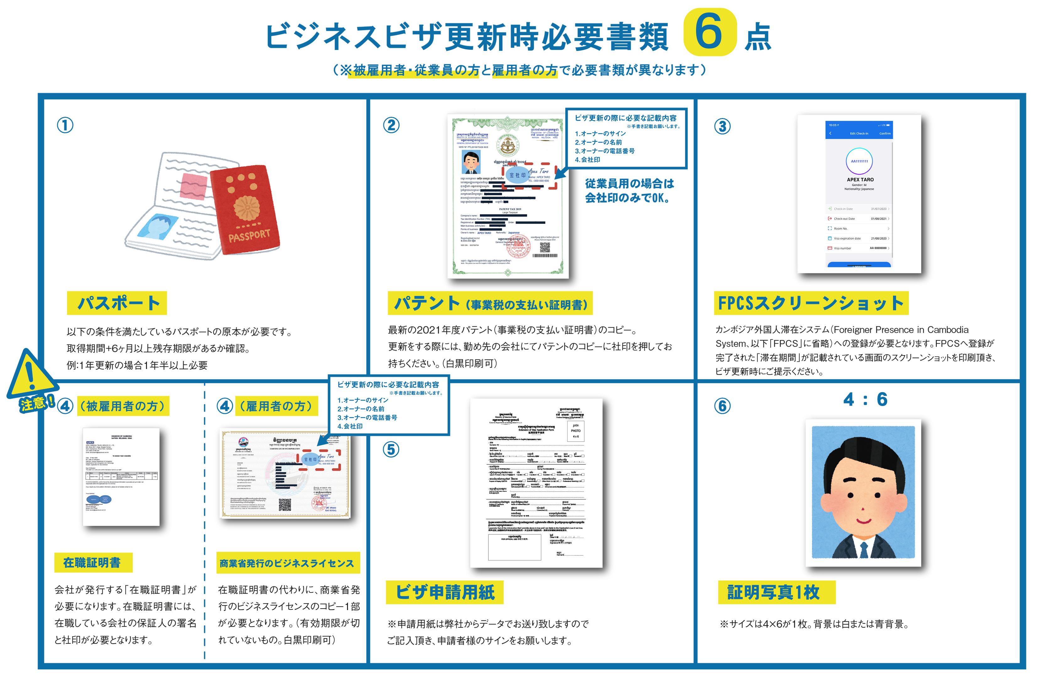 【最新情報】カンボジアのビザ更新時の注意点(2021月4月~)/ビザ申請用紙と証明写真の提出について